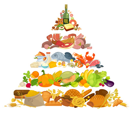 Infographic of food pyramid healthy eating. Diet for health with product meat and fish, fruit and vegetable, bread, organic grain and dairy. Vector illustration in flat style.