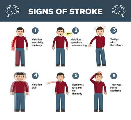 stroke: Heart stroke symptoms infographics template and vector icons of visual and physical signs of cerebrovascular insult or brain attack Illustration
