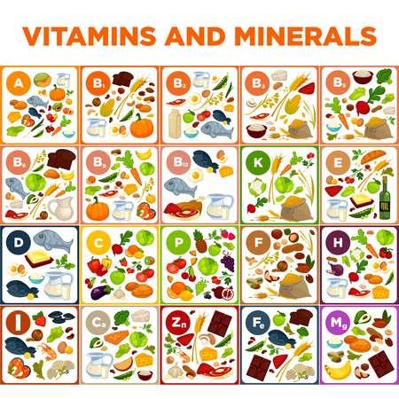 Vitamines et minéraux grand tableur avec des illustrations vectorielles colorés. Des légumes sains, des fruits savoureux, de la viande nutritive, de délicieux fruits de mer, des céréales saines, du chocolat sucré et du lait frais.