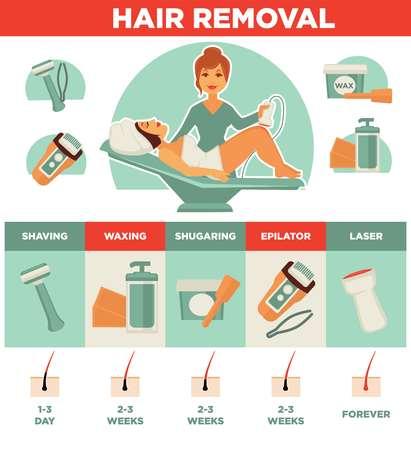 Hair removal vrouw waxing, scheren suiker laser depilation vector iconen set Stock Illustratie