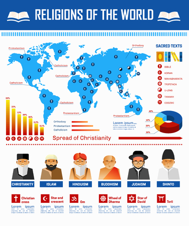 Religion world infographic vector religious symbols and adherent sread map template
