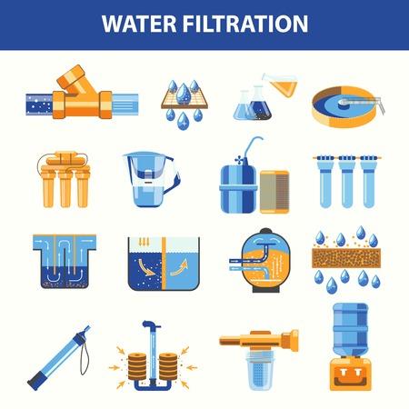 Waterfiltratieprocessen met speciale moderne technologieën ingesteld