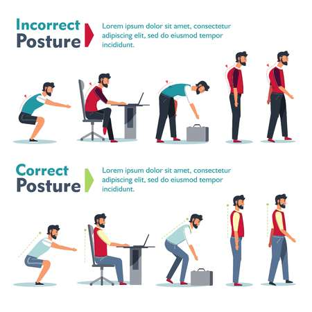 Incorrect and correct posture health care poster with text sample set vector. Male sitting in wrong and right way, taking briefcase from ground, walking and standing. Health of spine of man person Banque d'images - 110299713