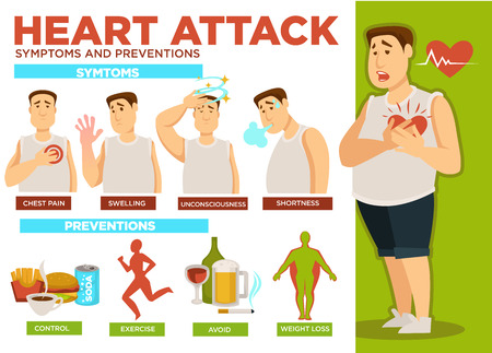 Heart attack symptoms and preventions poster text vector. Chest pain and swelling, unconsciousness and shortness. Control food consumption, exercise fitness, and sport, avoid alcohol and cigarettes Illustration