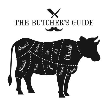 Manzo, carne bovina diagramma delle linee di taglio sul contorno di una mucca, macelleria, mercato, cartellonistica di una steak house, illustrazione vettoriale piatta grafica in bianco e nero