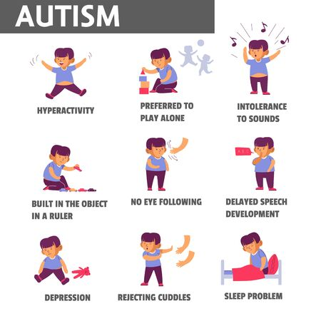 Child autism symptoms isolated icons, mental disease