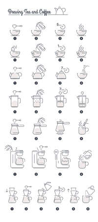 Coffee and tea making steps and instruction vector