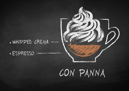 Vector chalk drawn sketch of Con Panna of Vienna coffee recipe on chalkboard background.