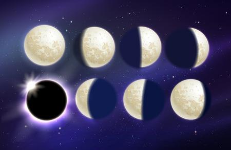 Vector illustration set of moon phases Ilustración de vector