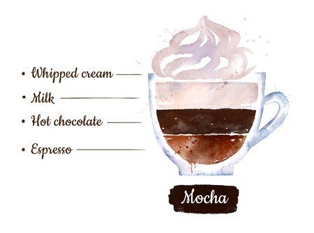 Watercolor illustration of Mocha coffee