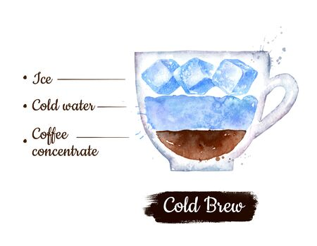 Watercolor illustration of Cold Brew coffee