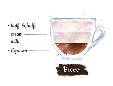 Watercolor illustration of Breve coffee