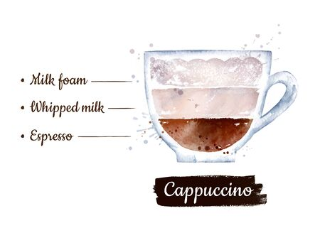 Watercolor illustration of Cappuccino coffee Stok Fotoğraf