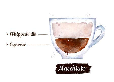 Watercolor illustration of Macchiato coffee