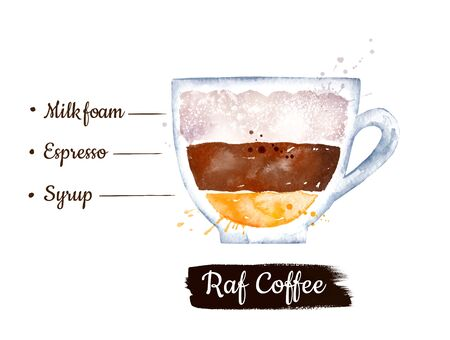Watercolor side view illustration of Raf coffee Stok Fotoğraf