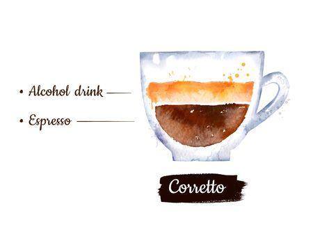 Watercolor illustration of Corretto coffee