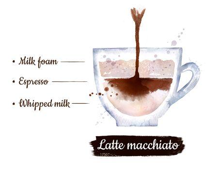 Watercolor illustration of Latte Macchiato coffee