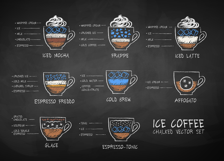Vector chalk drawn sketches set of iced coffee recipes on chalkboard background.
