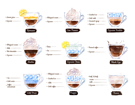Illustration set of coffee recipes