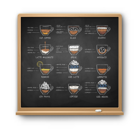 Vector illustration of square chalkboard with color chalk drawn coffee recipes isolated with shadow on white background.