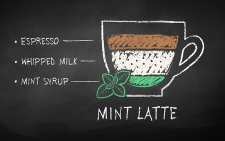 Vector chalk drawn sketch of Mint Latte coffee 向量圖像