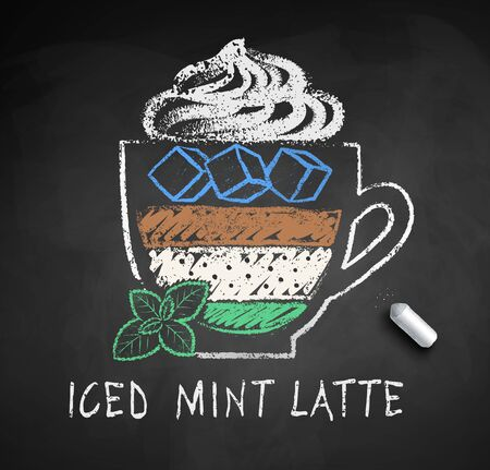 Chalk sketch of Iced Mint Latte coffee