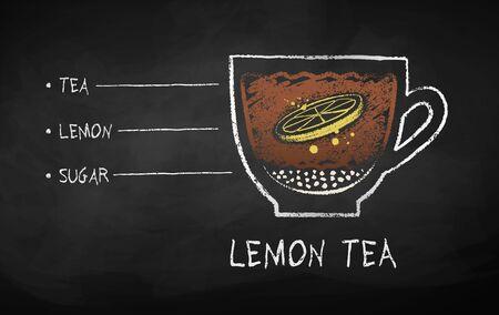 Chalk drawn sketch of lemon sweet tea 矢量图像