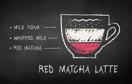 Chalk sketch of Red Matcha Latte recipe