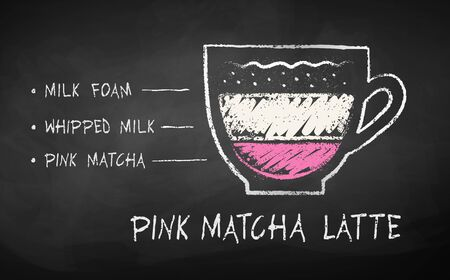 Chalked sketch of Pink Matcha Latte recipe Ilustracja