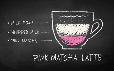 Chalked sketch of Pink Matcha Latte recipe Illustration