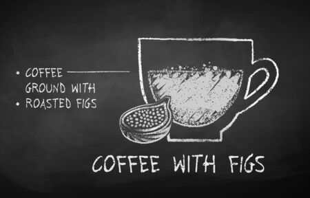 Chalk drawn sketch of coffee with Figs recipe