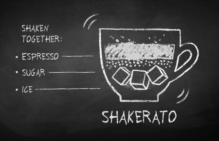 Chalk drawn sketch of Shakerato coffee recipe