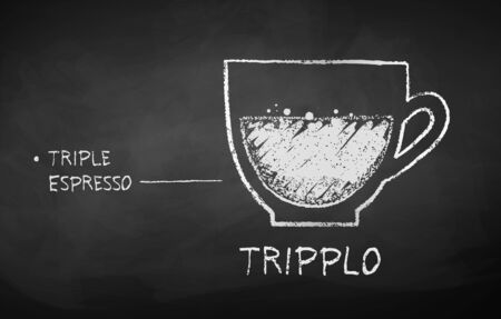 chalk drawn sketch of Tripplo coffee recipe