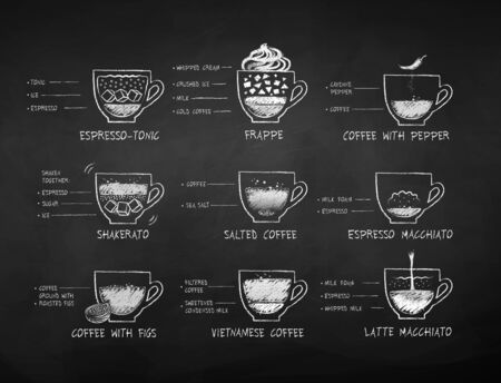 Black and white chalk coffee recipes Фото со стока - 137785711