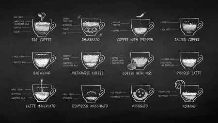 Chalk drawn set of coffee recipes Иллюстрация