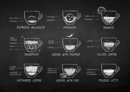 Sketches set of coffee recipes