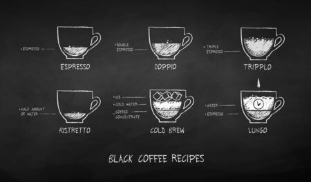 Chalk drawn set of black coffee recipes