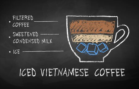 Chalk drawn Iced Vietnamese coffee coffee recipe