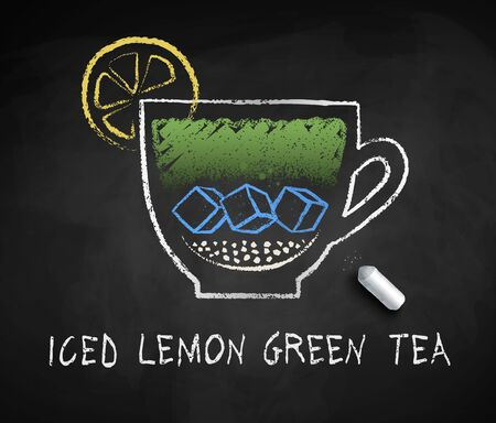 Vector sketch of Ice Lemon Green Tea