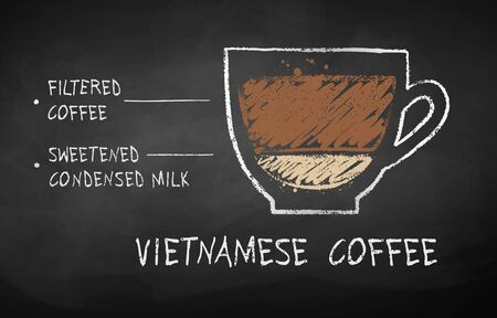 Chalk drawn sketch of Vietnamese coffee