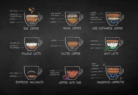 Color chalk drawn coffee recipes Иллюстрация