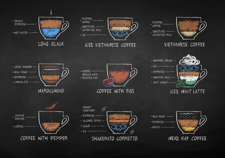 Farbkreide gezeichnete Kaffeerezepte