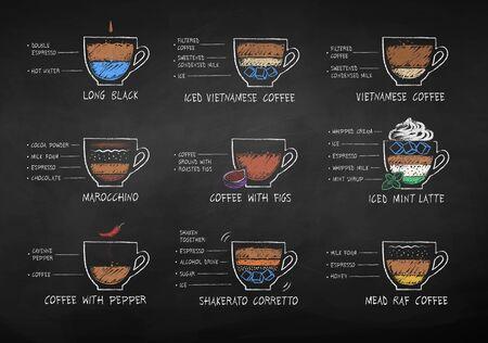 Ricette di caffè disegnate a gesso colorato