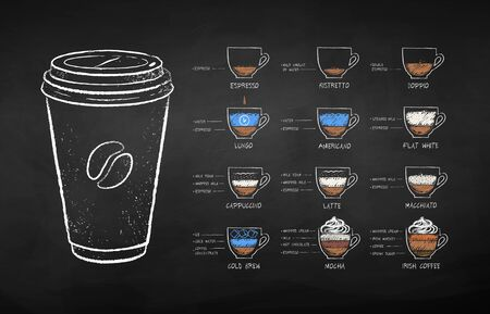 Chalk drawn coffee recipes Ilustração