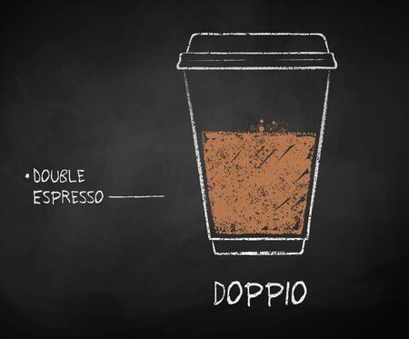 Doppio coffee recipe