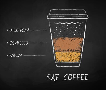 Chalk drawn sketch of Raf coffee recipe Фото со стока - 147457135