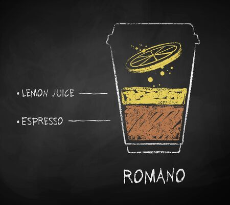 Chalk drawn sketch of Romano coffee