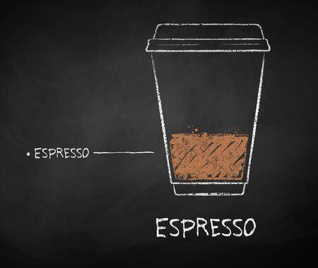 Chalk drawn sketch of Espresso coffee recipe