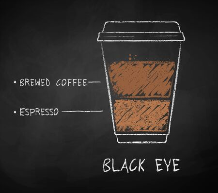 Chalk drawn Black Eye coffee recipe