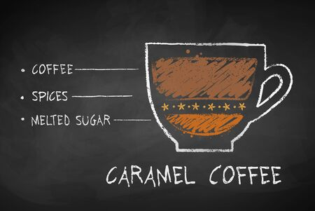 Caramel coffee with spices recipe
